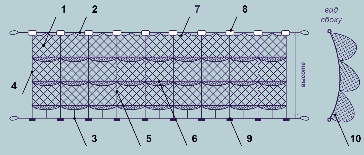 Посадка рыболовных сетей с картинками